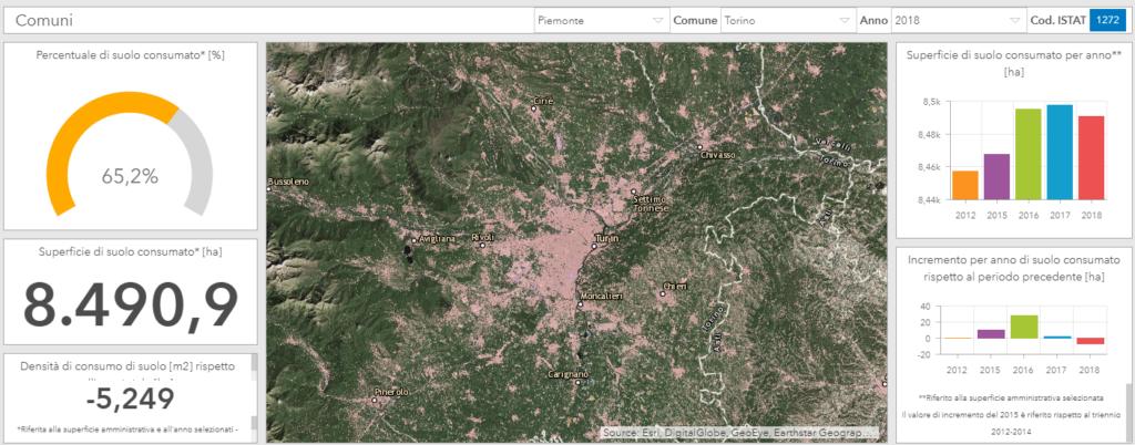L'elaborazione dati di Arpa Piemonte sul consumo di suolo a Torino